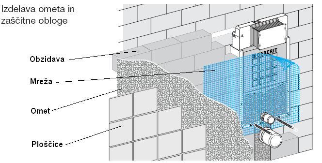 vgradnja